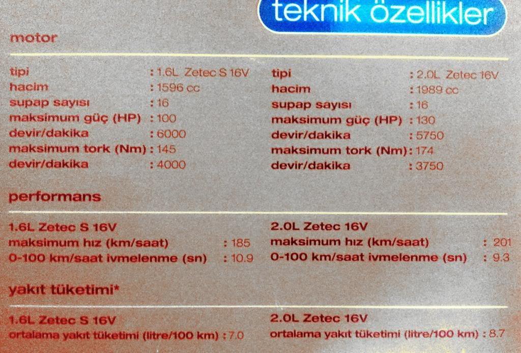 ford focus mk1 1999-2005 donanım tablosu ve teknik özellikleri